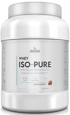 supplement-needs-whey-iso-pure-isolate